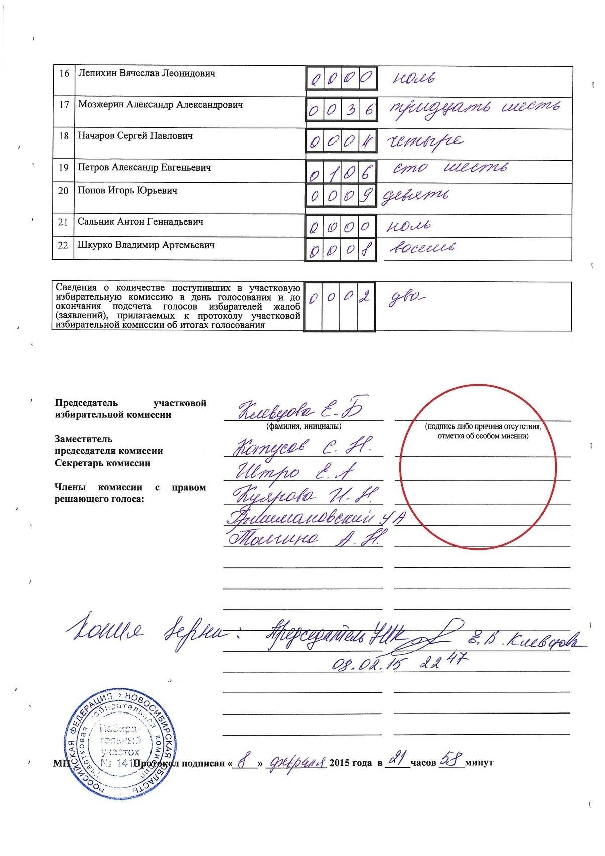 УИК №1419_2