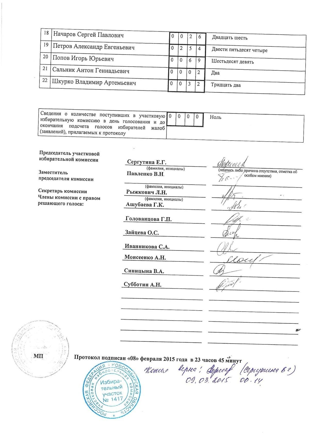 УИК №1417_2