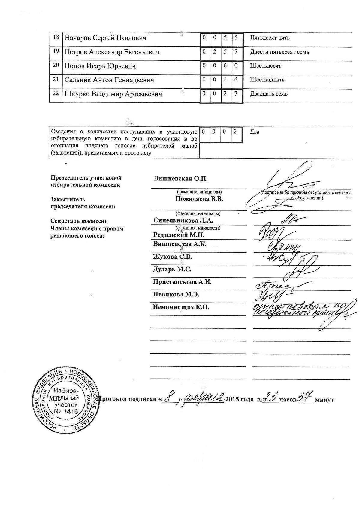 УИК №1416_2