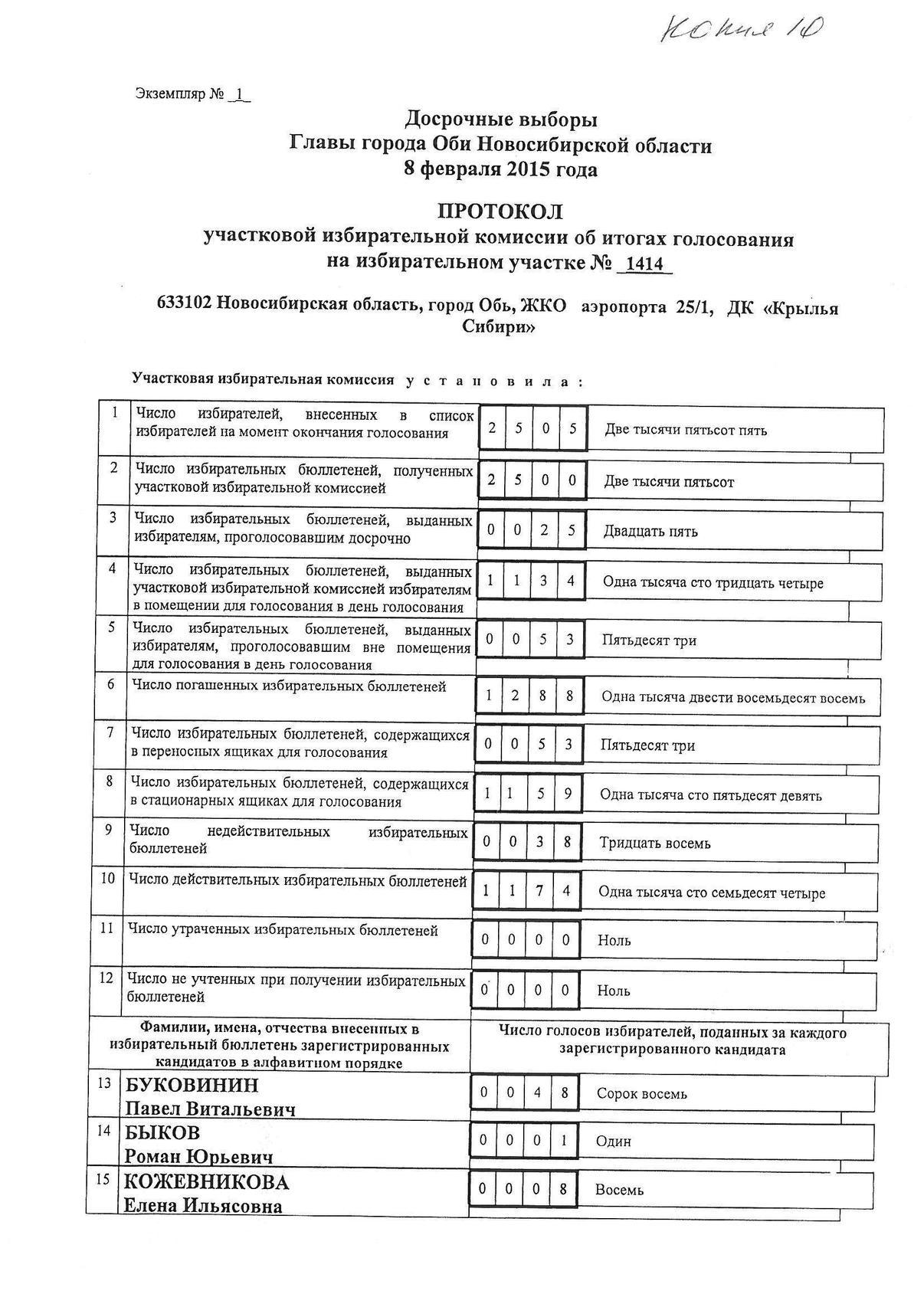 УИК №1414_1