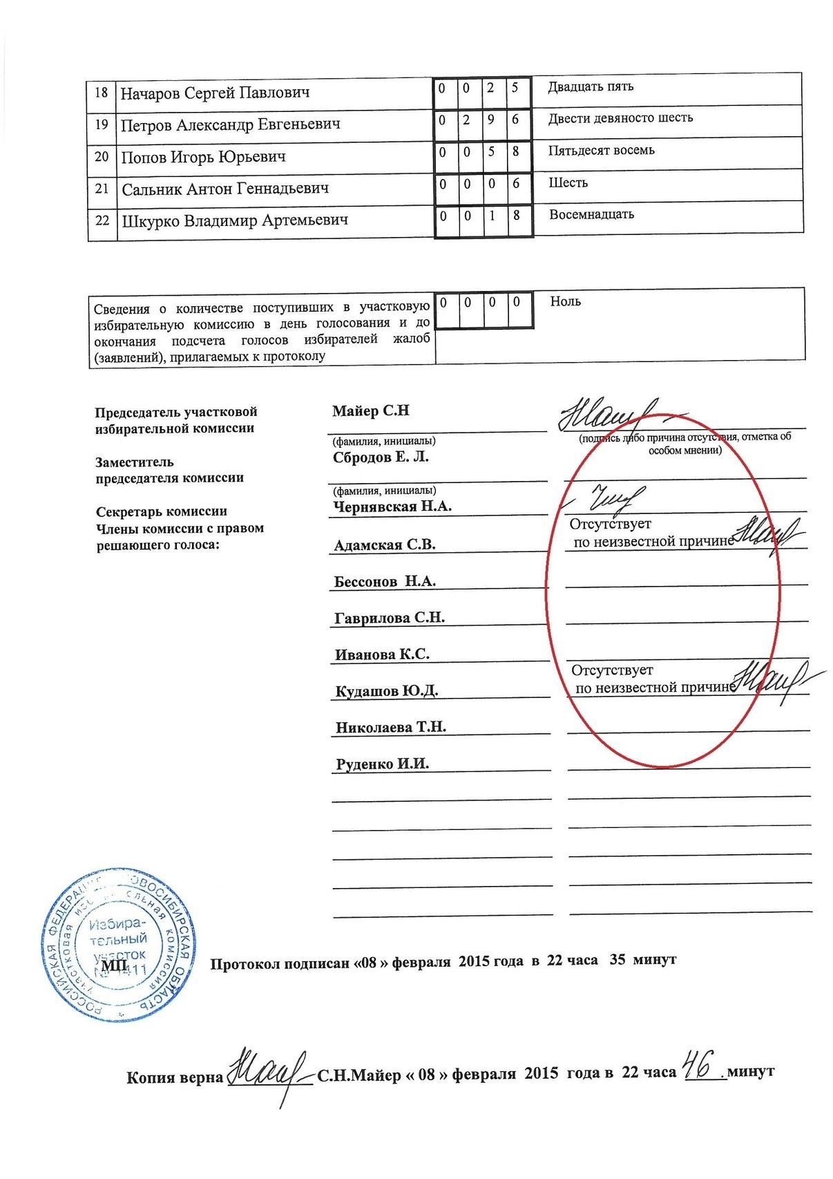 УИК №1411_2