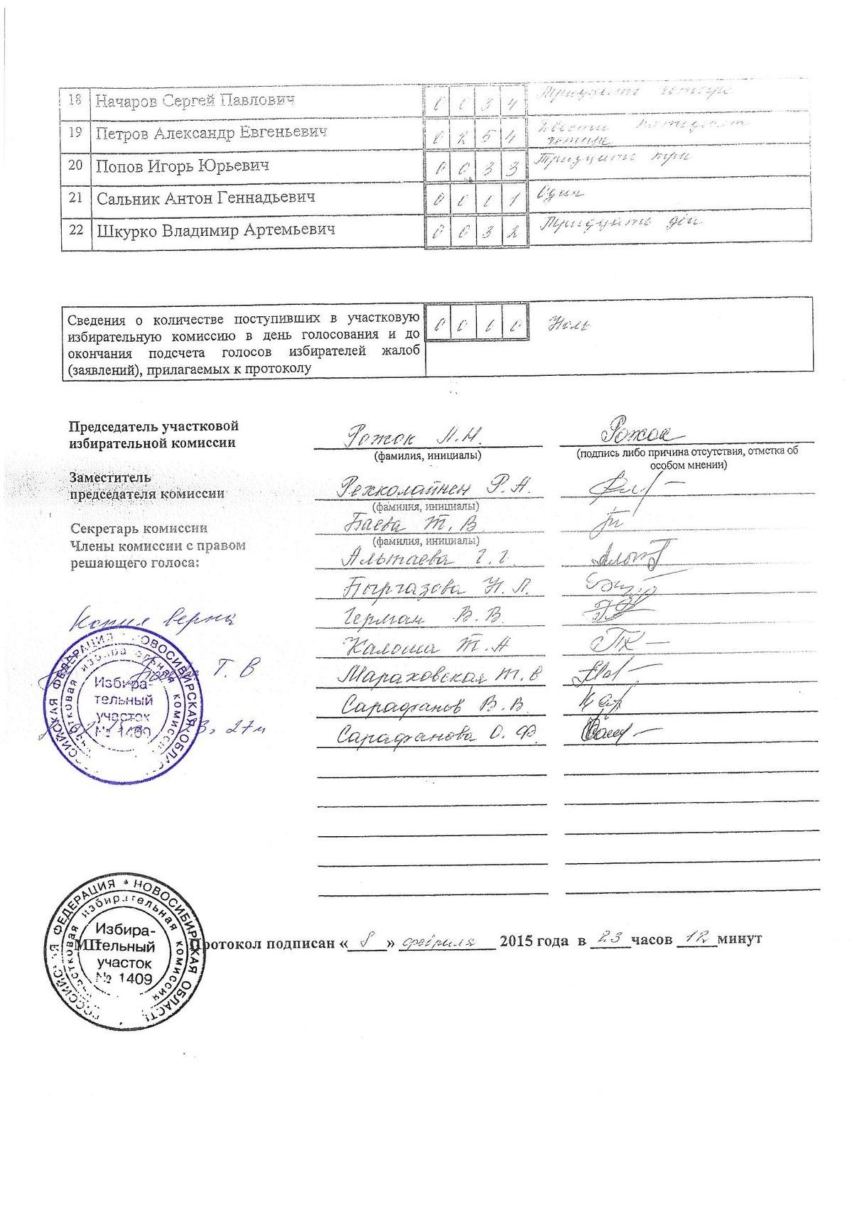 УИК №1409_2