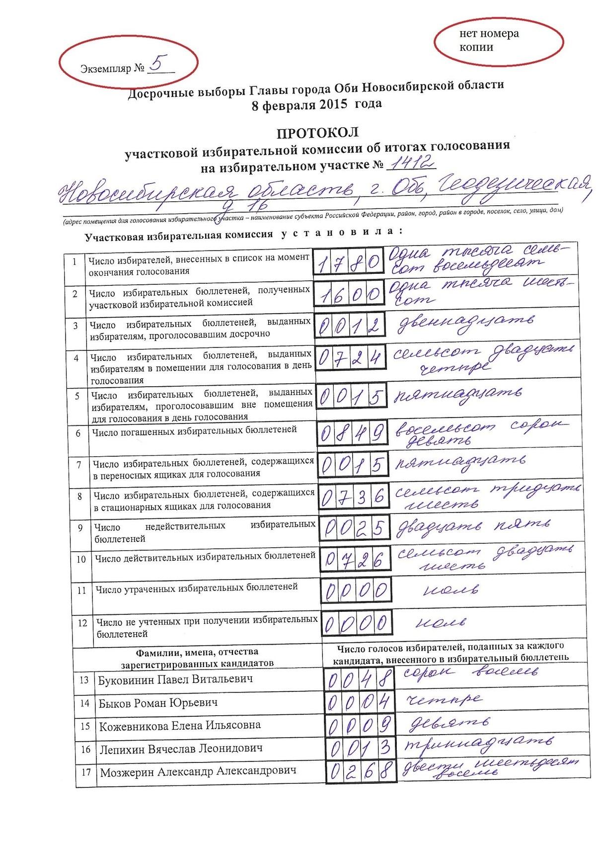 УИК №1412_1