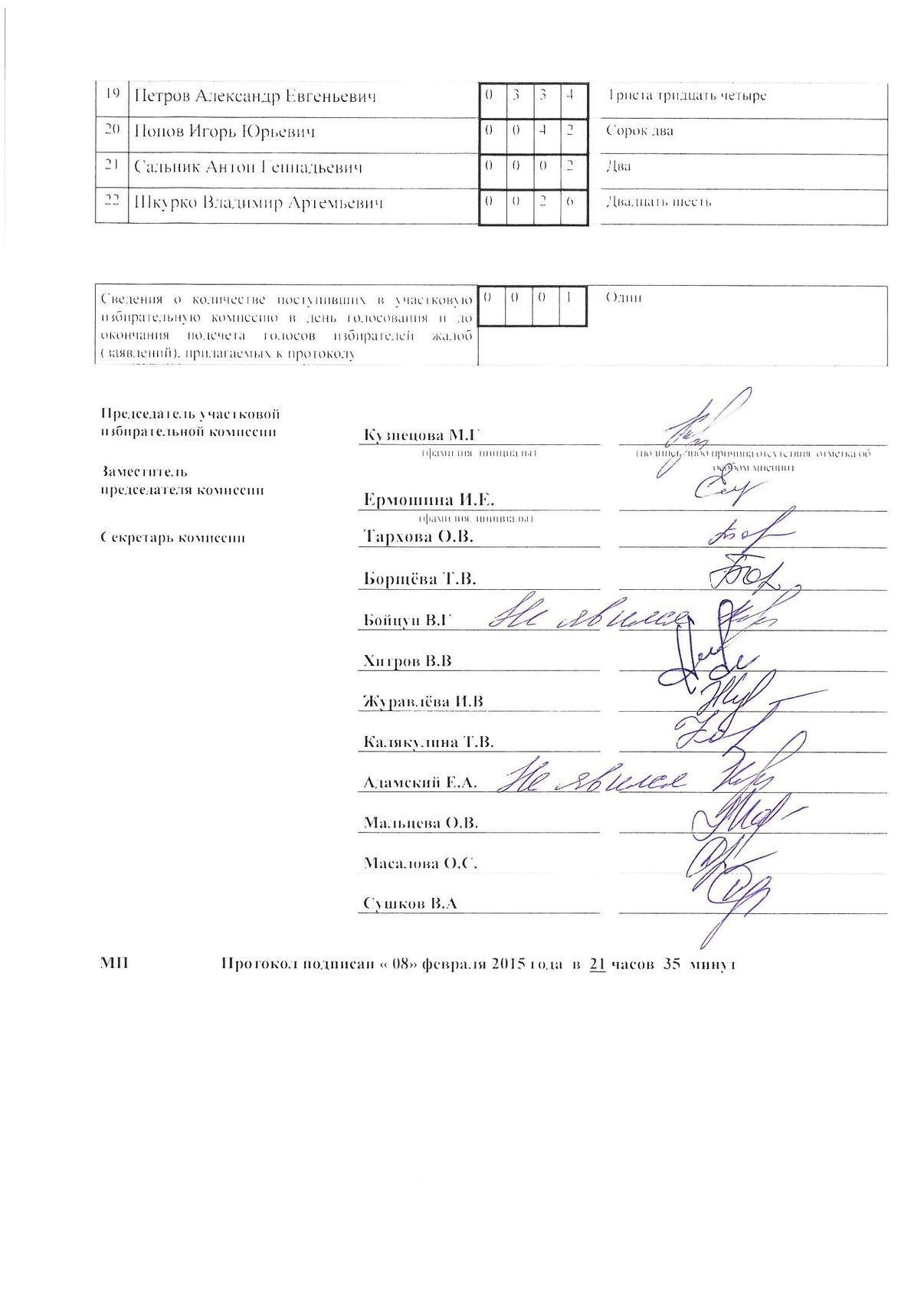 УИК №1410_2