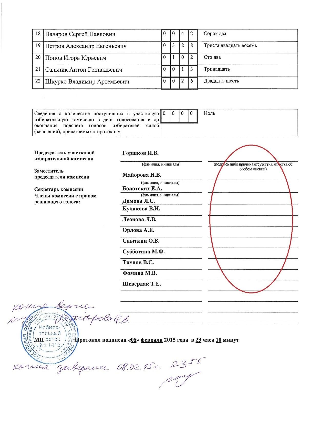 УИК №1415_2