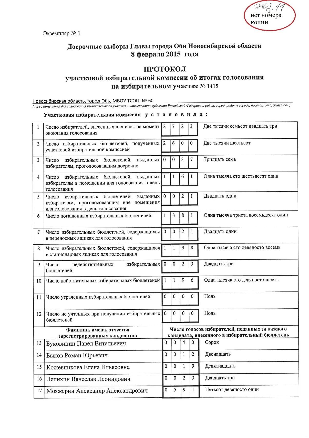 УИК №1415_1