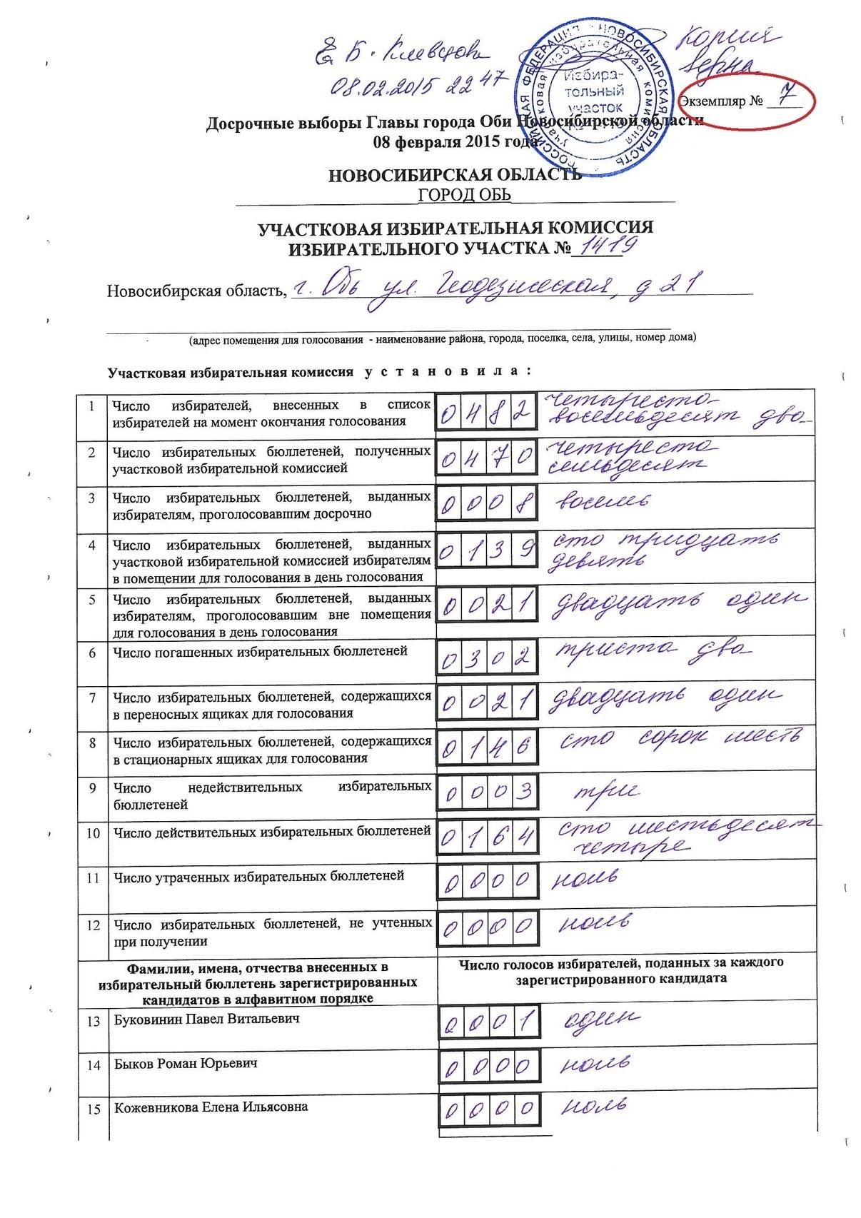 УИК №1419_1