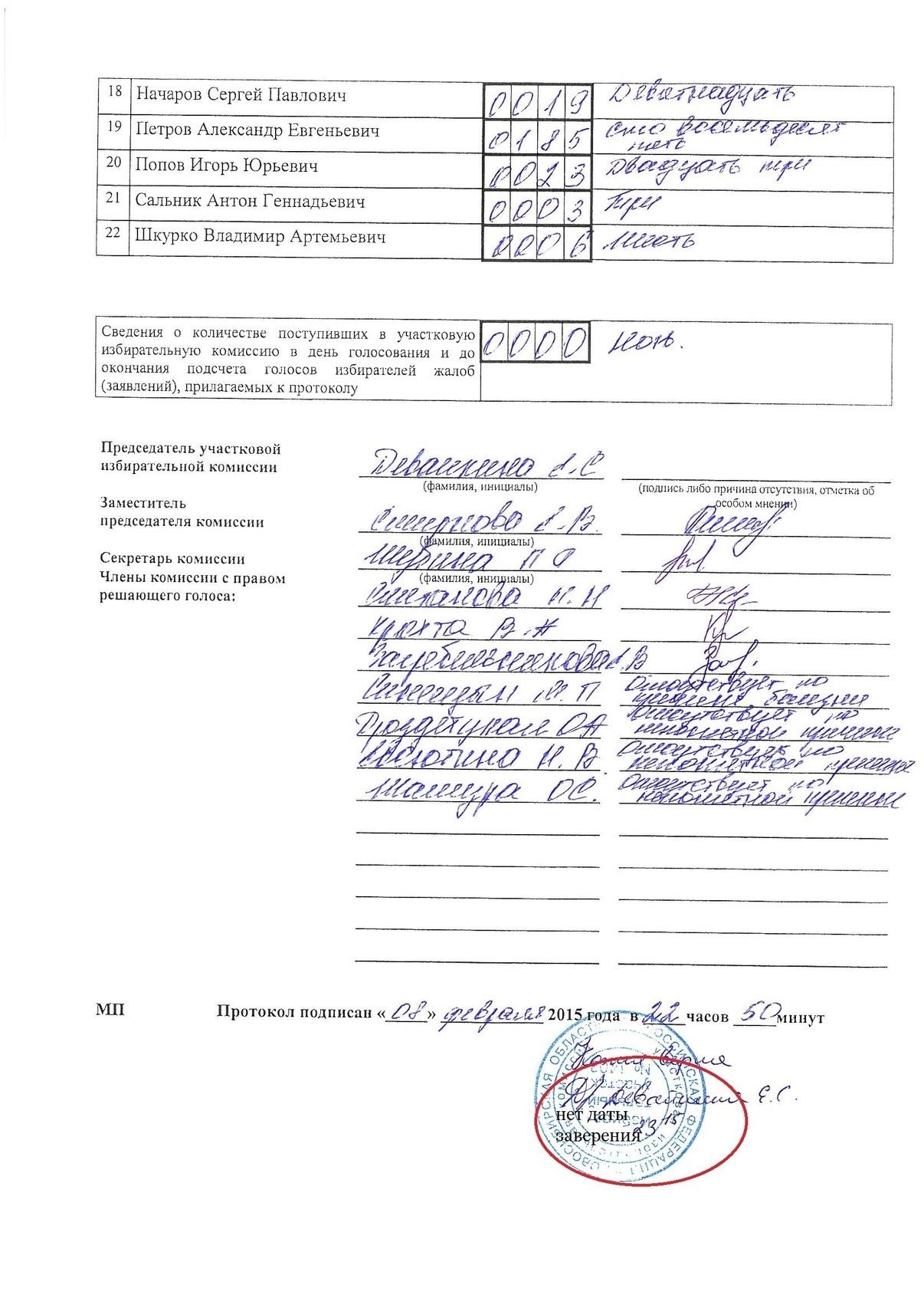 УИК №1408_2