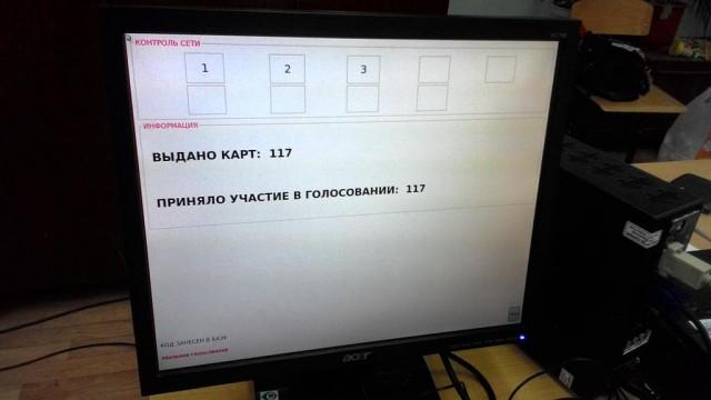 Количество проголосовавших с помощью КЭГ видно на мониторе у комиссии (УИК 685). Фото: Кирилл Ишутин.