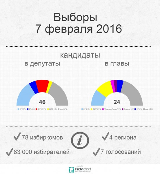 07-02-2016-report