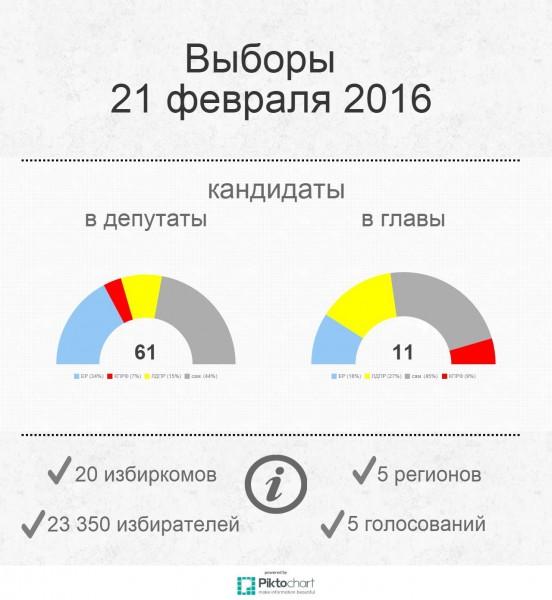 21-02-2016-infogr