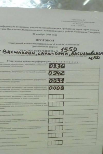 УФП. УКР №1559