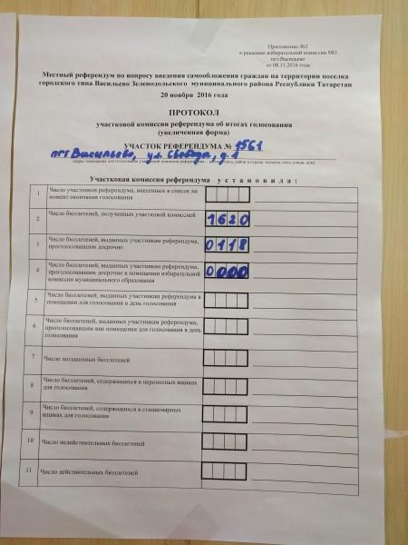 УФП. УКР №1561