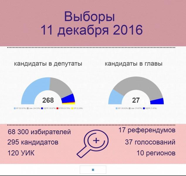 11-12-2016-Info